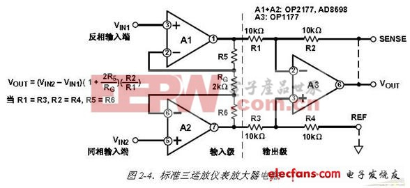 三运放组成的仪表放大器工作原理