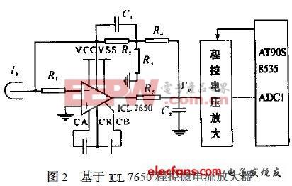 基于ICL7650程控微电流放大器设计