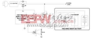 高低边电流检测技术分析