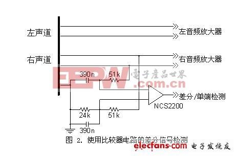 使用比较器电路的差分信号检测