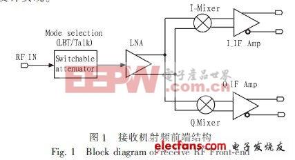 用于UHF RFID阅读器的无电感巴伦LNA设计