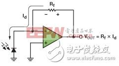 可编程增益跨阻放大器使光谱系统的动态范围达到最大(一)