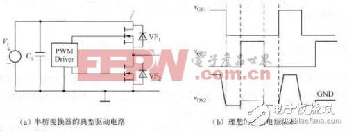 其典型驱动电路如下图a)所示,理想的栅极电压波形如下图(b)所示