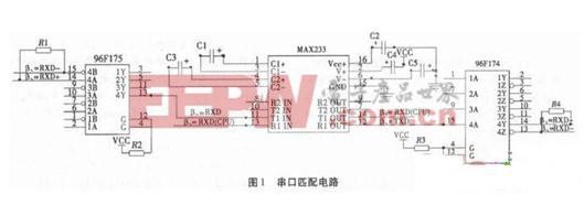 火控计算机接口电路的设计
