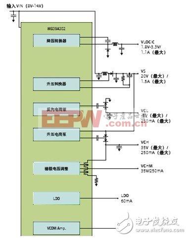 图2:MB39A302的功能框图。