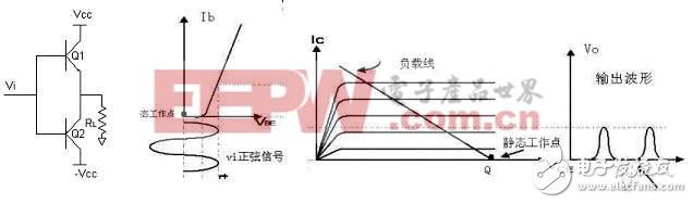 细数音频放大器的分类、重要参数以及相关介绍(一)