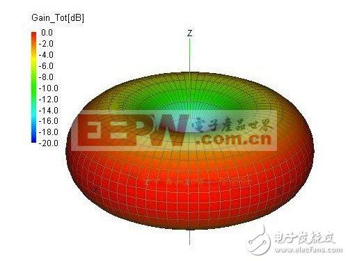 提升WiFi信号质量的几个方法