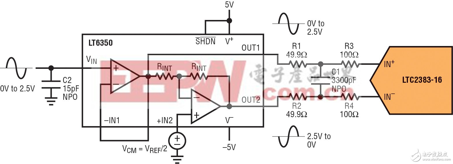 怎样采用多种单端信号驱动低功率的16 位ADC