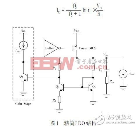 浅谈低电压低静态电流LDO的电路设计