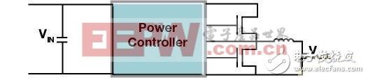 写给使用FPGA的数字工程师:如何简化FPGA供电