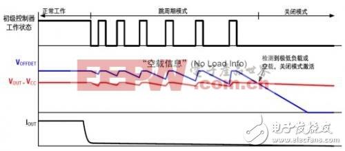 基于ncp1246和ncp4354低待机能耗电源适配器方案