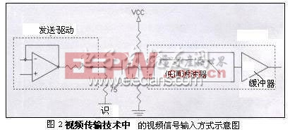 视频传输技术中的连接芯片与技术特征
