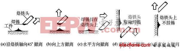 电子制作手工焊接技术基础(二)