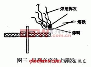 手工锡焊基本操作