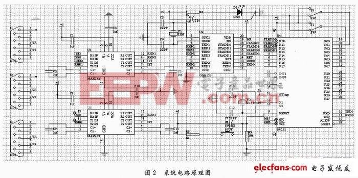 gm8123的母串口接收引脚rxd0和发送引脚txd0分别同单片机串口的发送