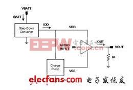 耳机放大器架构设置全新解决方案(二)