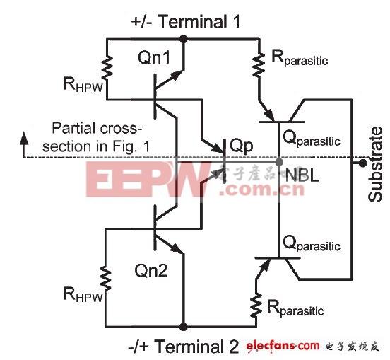 图2,双向闭锁电压箝位器件等效原理图虚线上方部分是图1中部分视图的等效原理图。