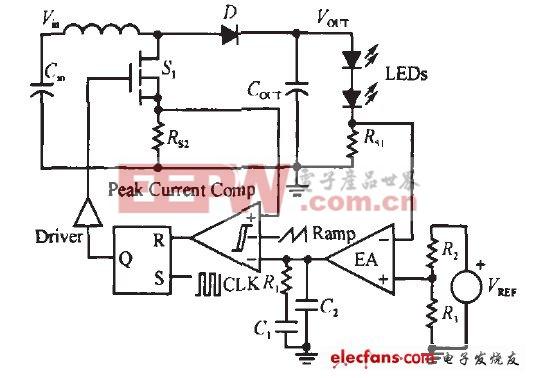 高亮度白光LED驱动典型方案