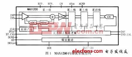 MAX1200内部流水线结构