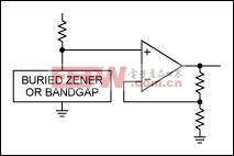 做好自启动不容易,理解稳压器和带隙基准的上电复位需求