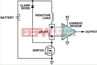 EMI滤波减少精密模拟应用中的误差