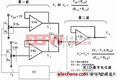 超强pcb布线设计经验谈【附原理图】(三)