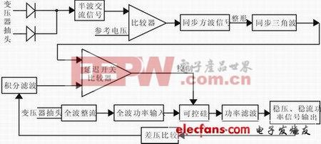 电压高位跟踪系统总体设计原理图