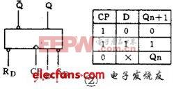 如何看懂电路图(六):数字逻辑电路详解