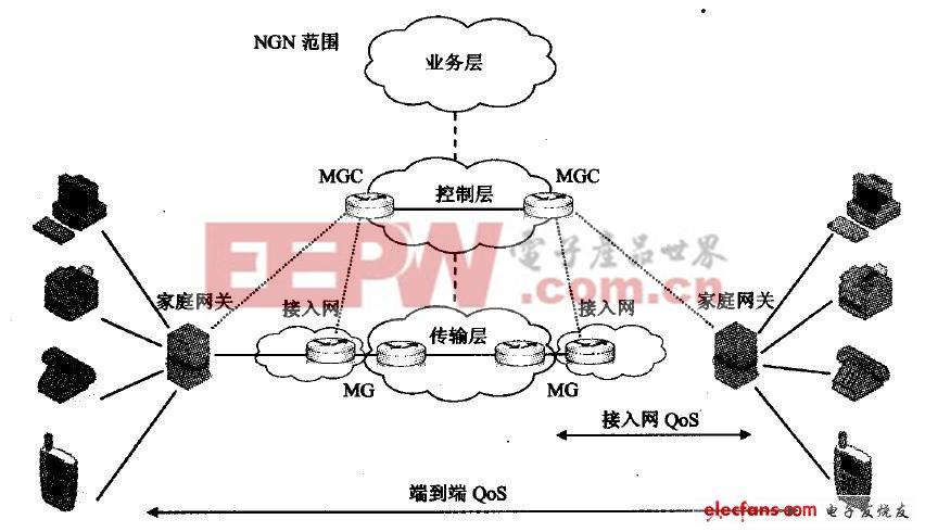 典型数字家庭设计实例集锦(一)
