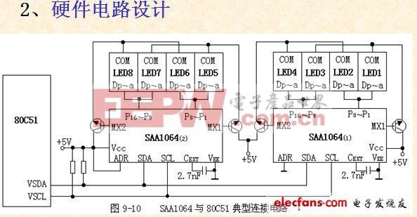虚拟I2C总线串行显示电路介绍