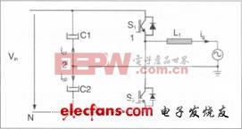 基于改进型全桥电路的非隔离光伏并网逆变器
