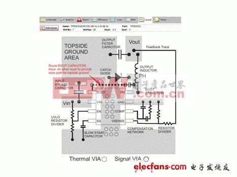如何掌控电源设计