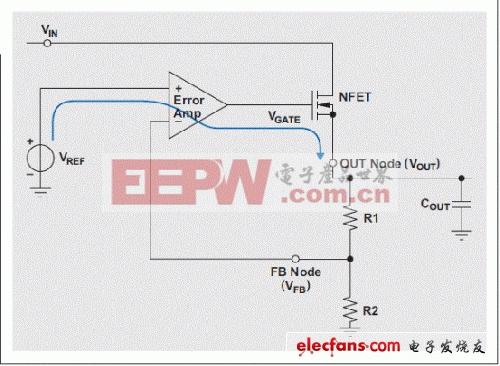 低压差线性稳压器(LDO)的噪音问题解析(一)