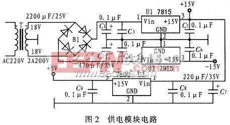 一种直流数控可调稳压电源的设计