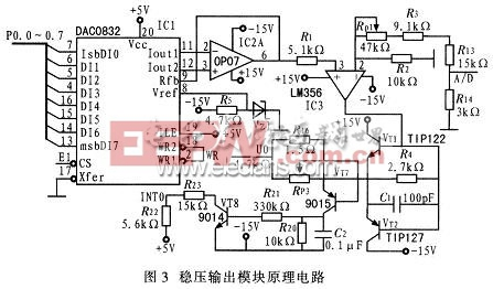 一种直流数控可调稳压电源的v数控车体广告设计多少分辨率图片