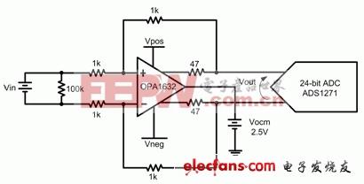 一 STM32 ADC 采样 频率的确定
