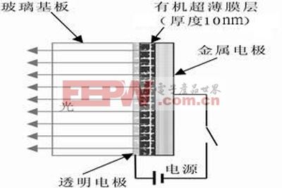 图1是oled器件的基本结构示意图