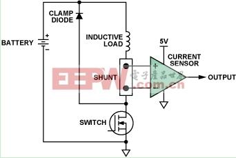 EMI滤波减少模拟应用误差
