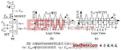 双栅极SET与MOSFET的混合特性