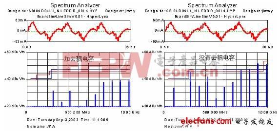EMI控制方法:屏蔽、滤波、接地三