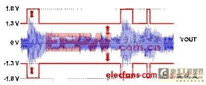耳机放大器架构设置全新解决方案二