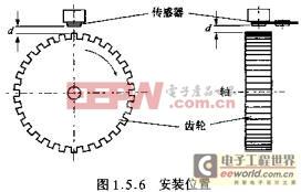 KMI15-1转速传感器典型应用介绍
