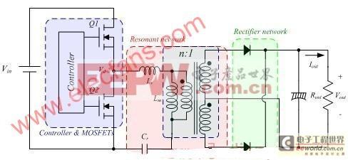 llc 谐振 的基本电路