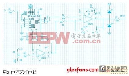 a相电流的采样电路如图2所示