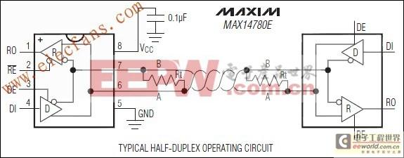MAX14780E