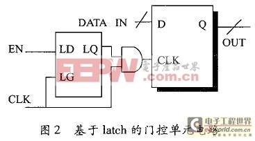基于latch的门控单元电路