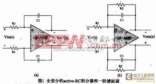 有限增益带宽积补偿及对active-RC滤波器Q值的影响
