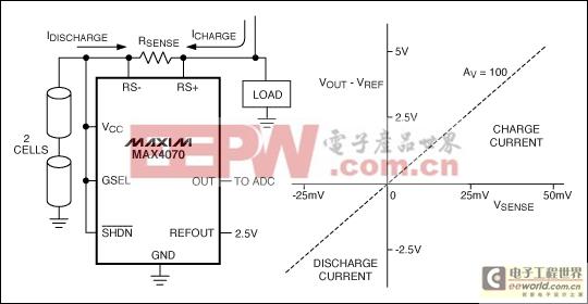 模拟集成电路的低电压系统-Analog ICs for Lo