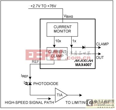 采用简单的稳压电路为高边电流监测器提供恒定