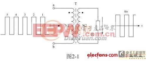开关变压器:直流脉冲对铁芯的磁化